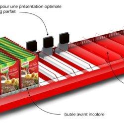 Présentoir Seiller fabricant PLV : Avancée automatique par poussoir pour produits agroalimentaire Ducros